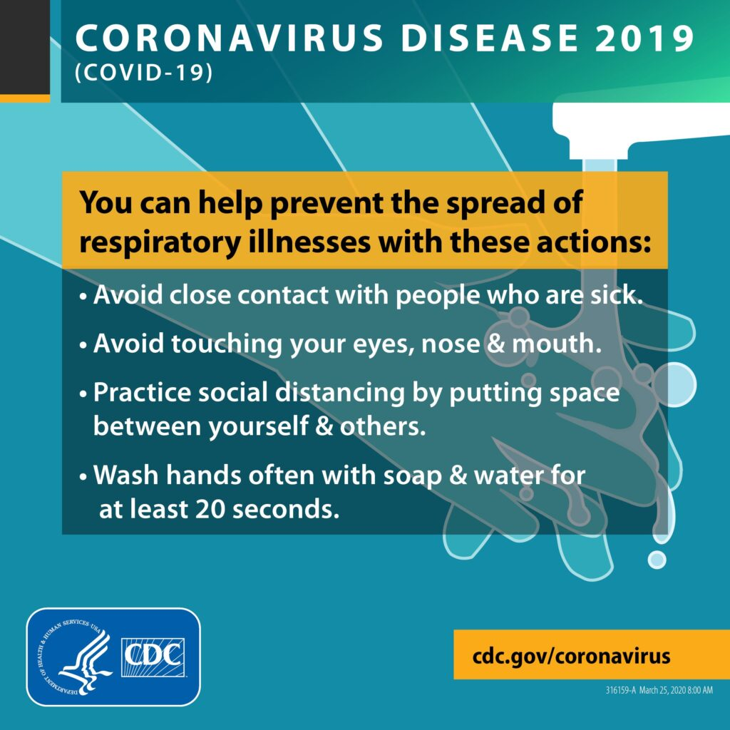 Actions to Prevent the Spread of COVID-19