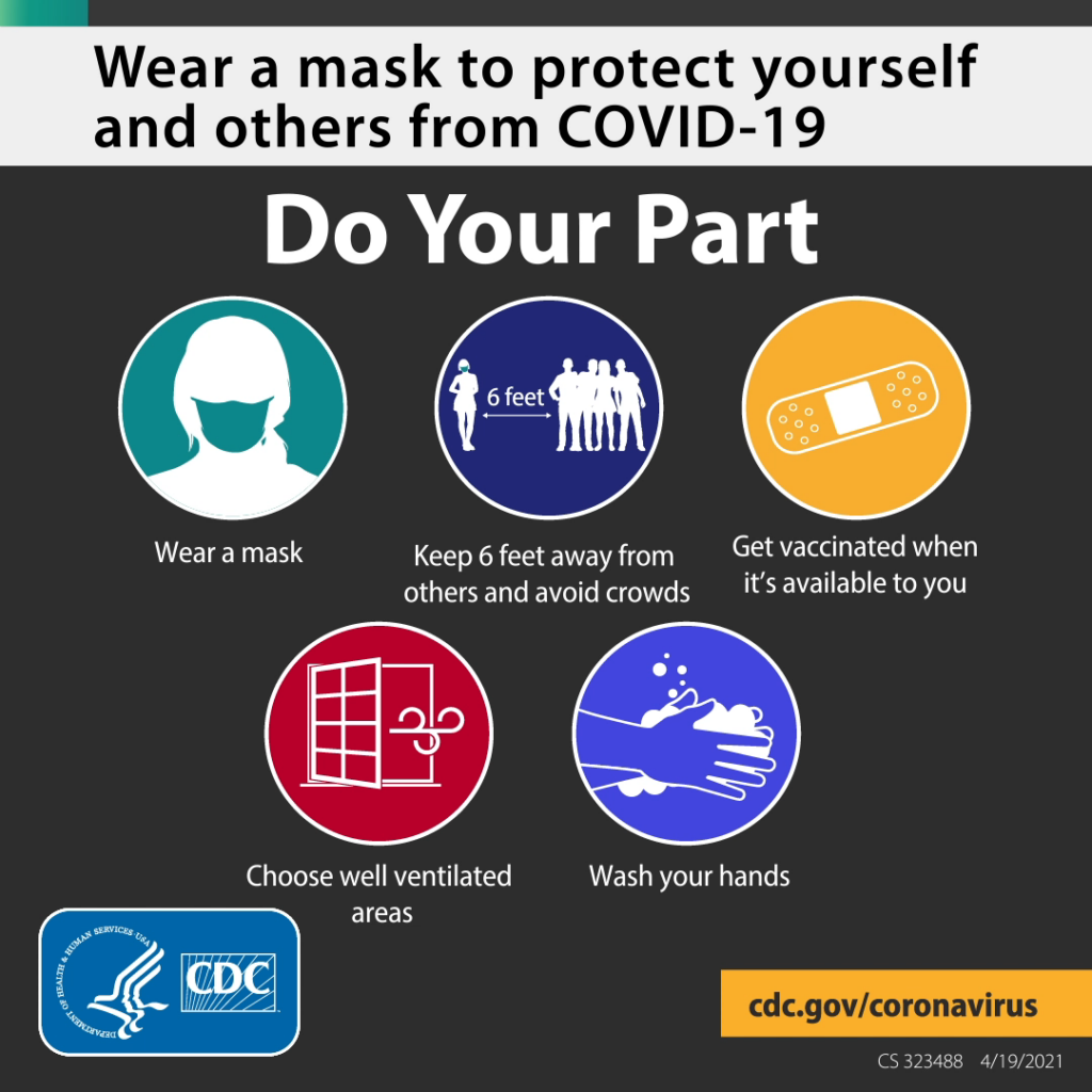 Do Your Part. Wear a Mask.